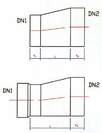 Сгон трубы FKS схема