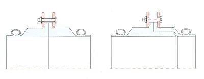 Метод соединения фланцевым стыком