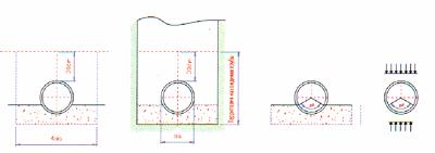Технология укладки канализационных труб FKS.