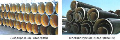 Методы складирования труб FKS